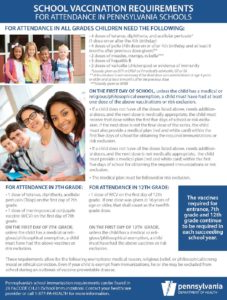 NewSchoolVaccination parents required vaccinations pdf 227x300 - NewSchoolVaccination_parents_required vaccinations